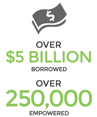 Over 250,000 applicants have received over $3 Billion of loans through our lenders